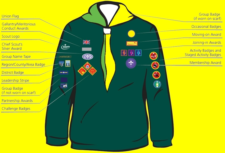 1stramseyscoutgroup 1st ramsey scout group cub uniform badge positions